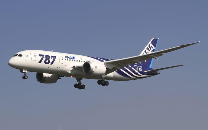 A Boeing 787 Dreamliner in flight.