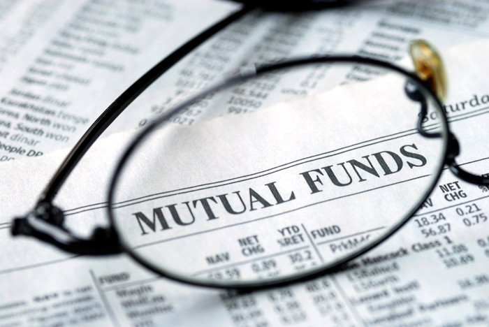 Mutual fund section of newspaper with eyeglasses on top of it.
