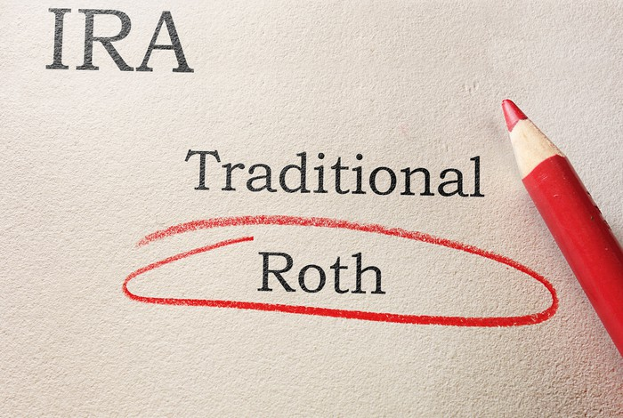 Paper with IRA, Traditional, and Roth written on it. Roth is circled in red, with a red pencil beside the words.