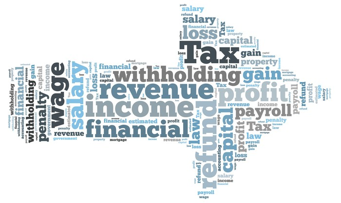 Word cloud shaped like an arrow with tax and withholding related words in it