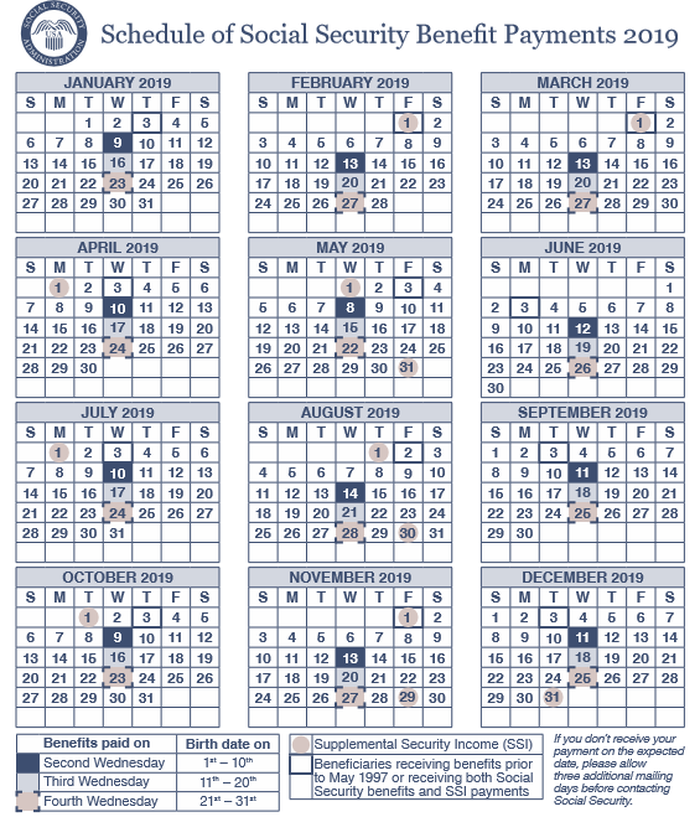 Social Security Benefits Calendar 2019 Here's Your 2019 Social Security Payments Schedule    The Motley Fool