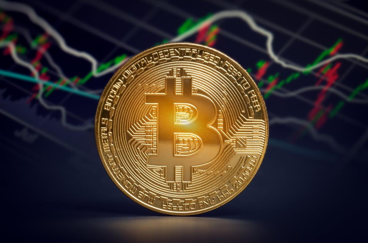 cboe kereskedési órák bitcoin crypto fizetési platform
