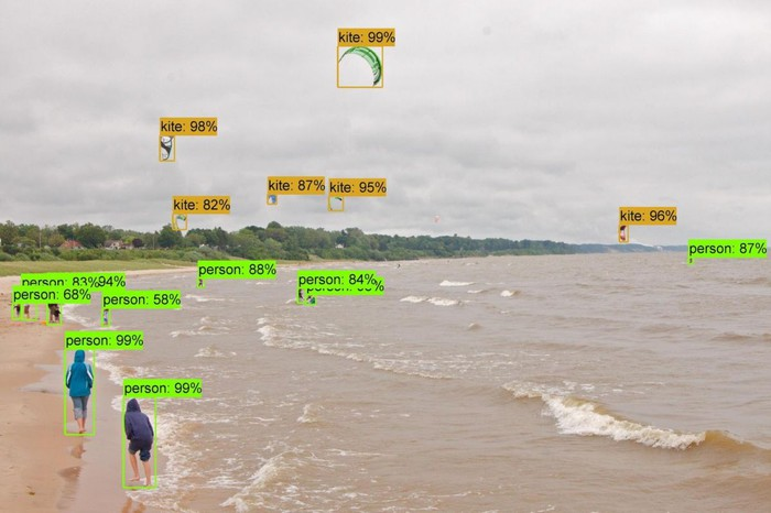 People walking along a beach and flying kites with labels and percentages of accuracy achieved NASNet.