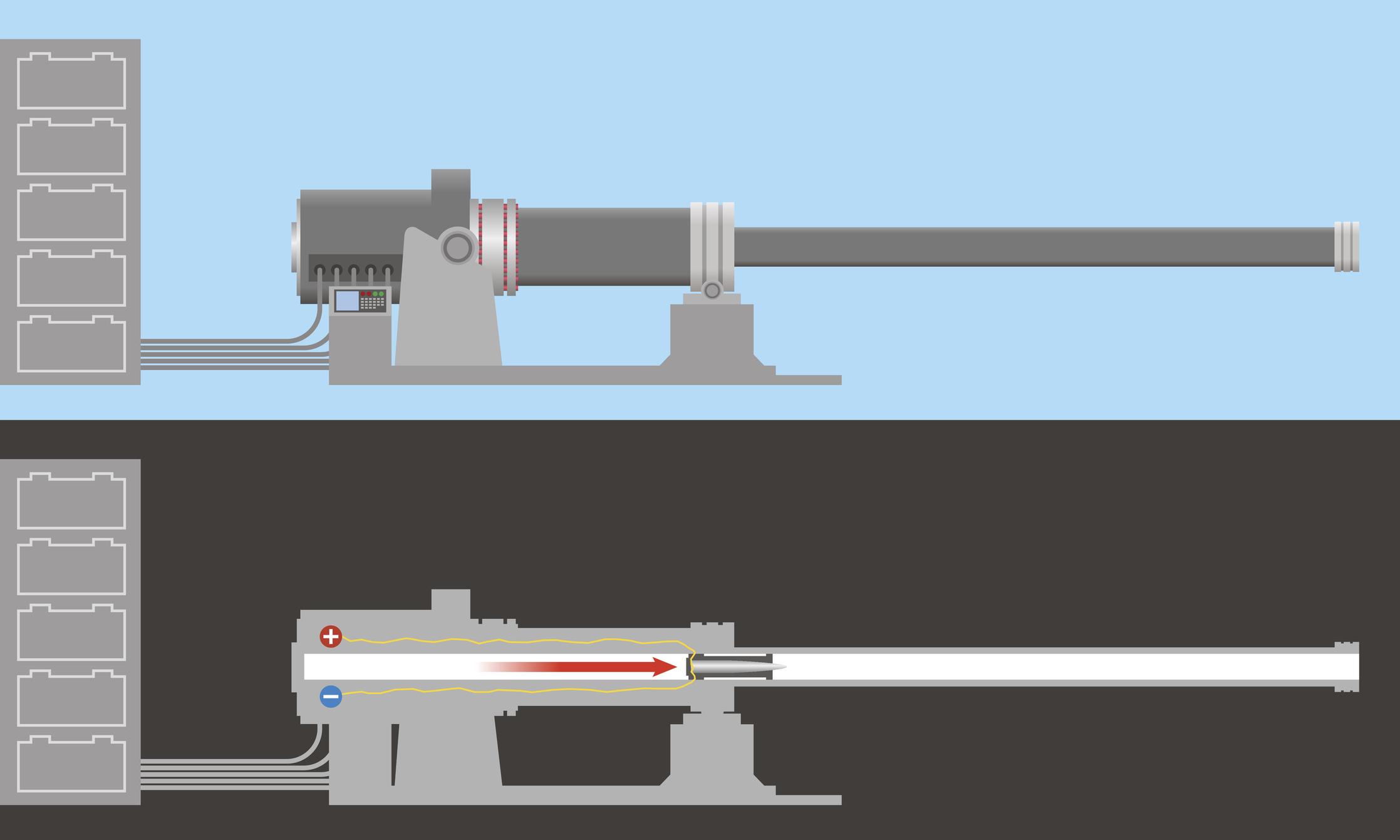Railgun diagram showing shell moving through barrel
