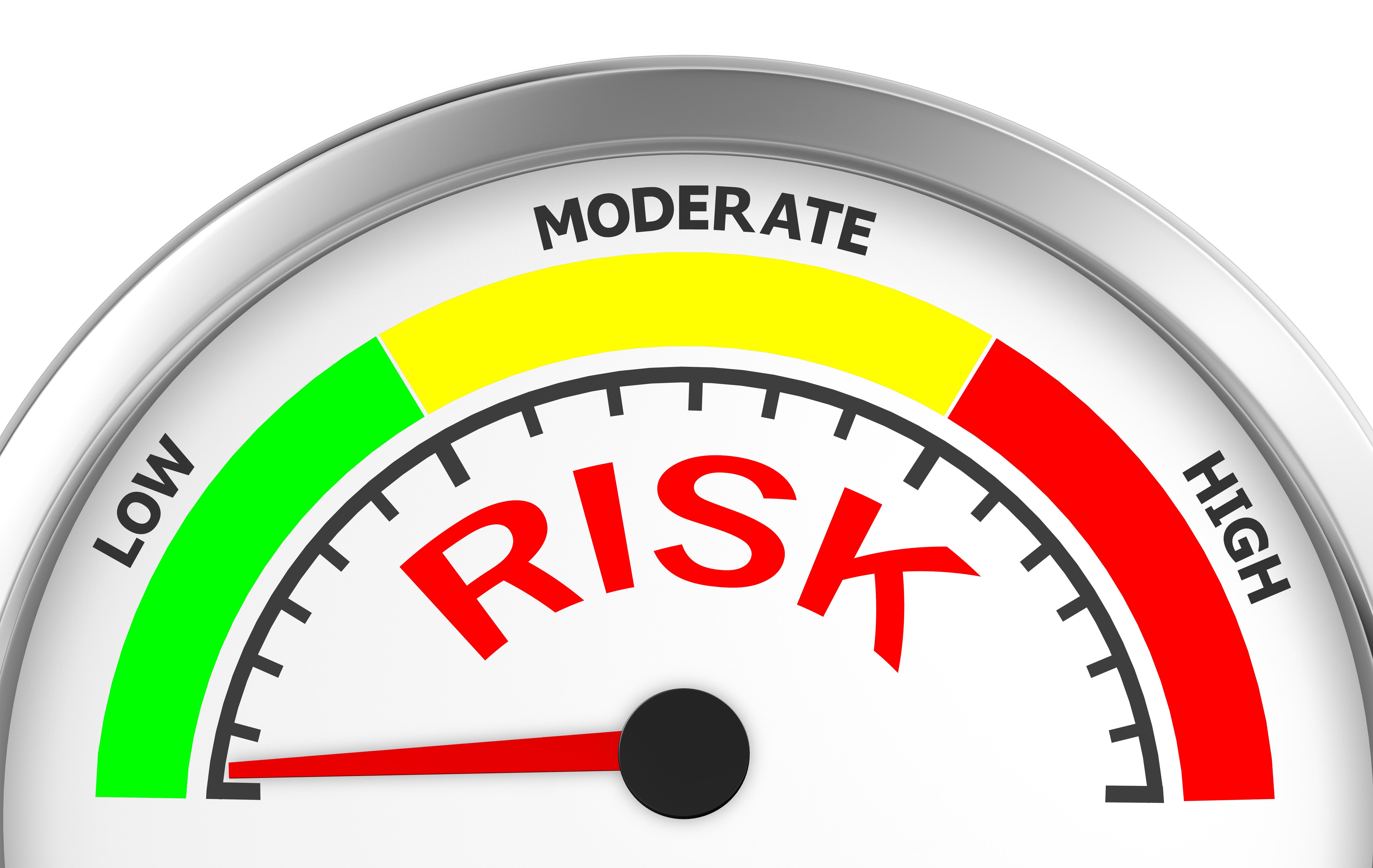 Risk meter reading low.