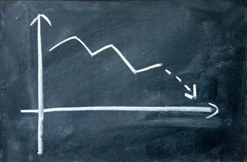 Decline chart