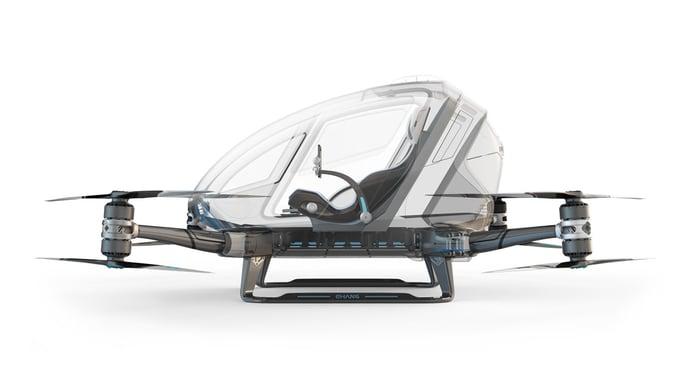 Personal aerial vehicle.