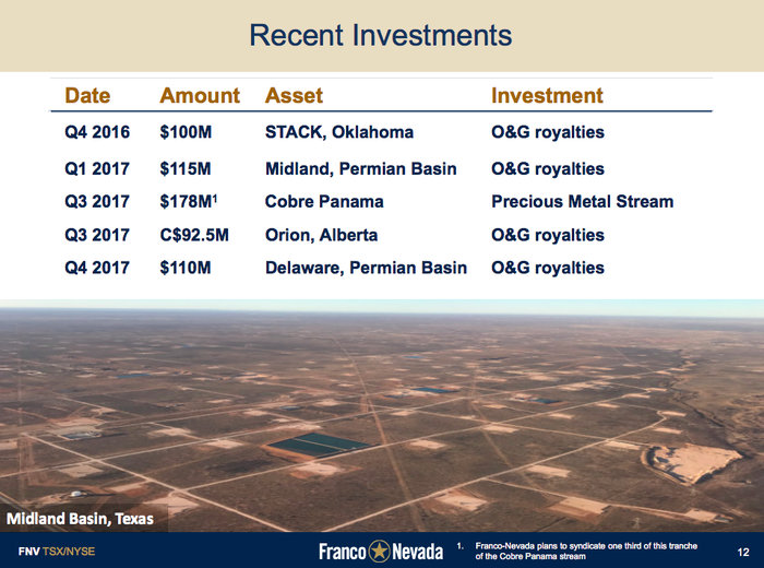 A list of Franco-Nevada's recent deals, showing that four of the five are in the energy space