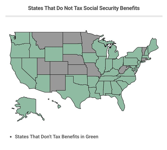 Map showing 37 states that do not tax Social Security benefits.