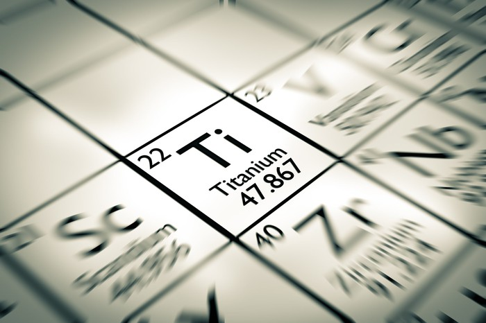 A close-up of a periodic table of elements focused on the element titanium