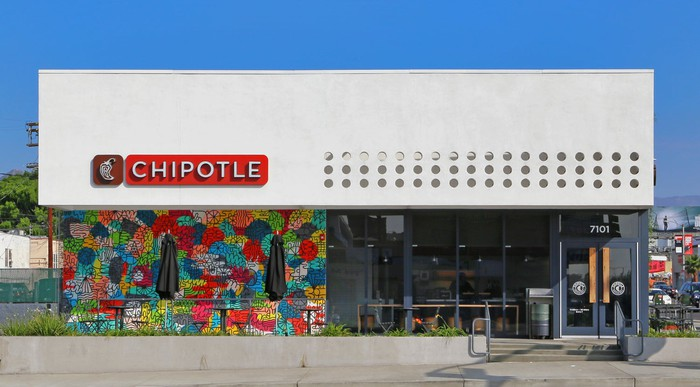 Chipotle restaurant exterior decorated with a colorful mural