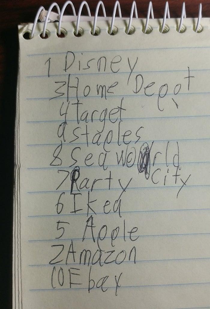 list of 10 companies written on spiral notepad
