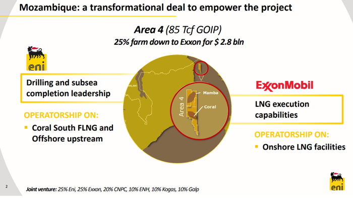 E investor slide with details of Mozambique deal with XOM. Eni gets $2.8 billion for 25% stake.