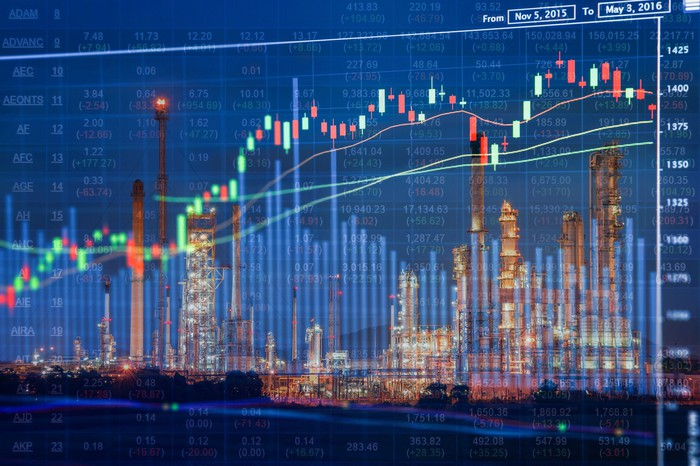 Stock index and chart superimposed over oil refinery at night.