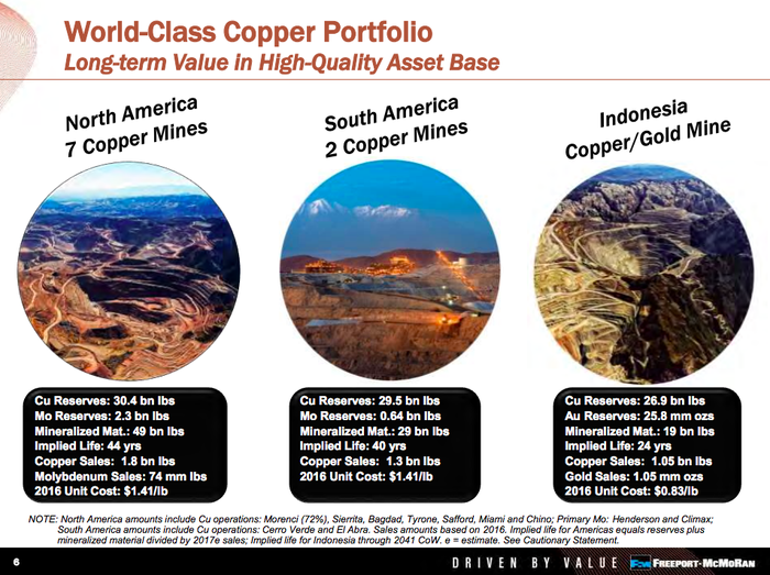 A series of mine images showing that Grasberg makes up 30% of Freeport McMoRan's copper reserves and all of its gold reserves
