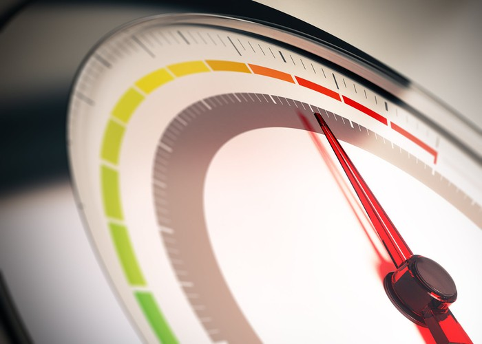 A dial with segments from green to red to symbolize risk.