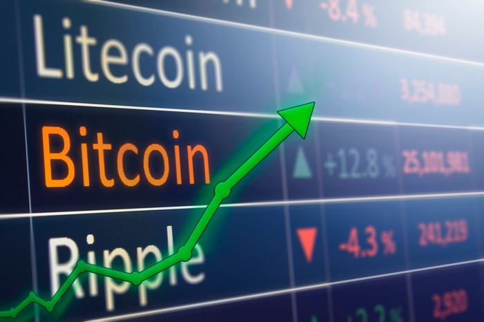 A rising chart overlaid atop digital price quotes for bitcoin, Litecoin, and Ripple.