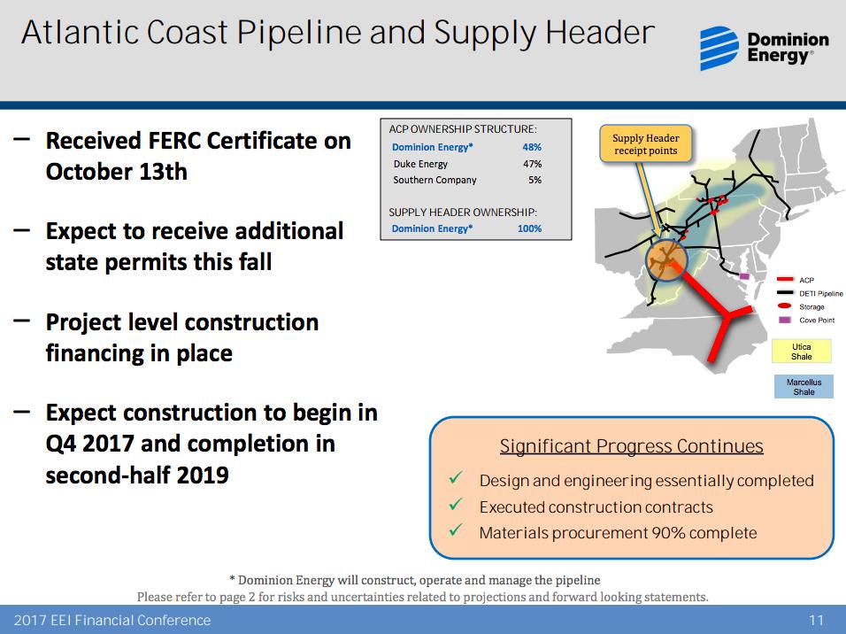 Dominion's Atlantic Coast Pipeline overview