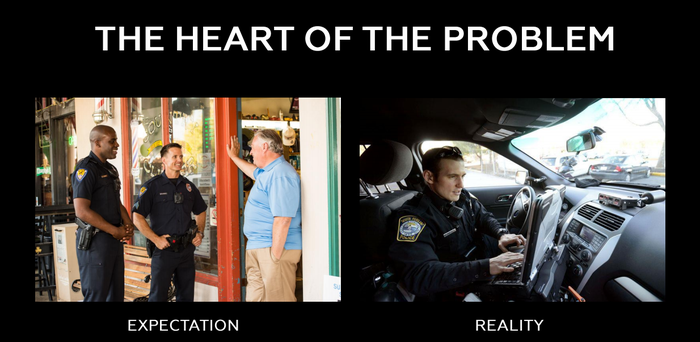 Two pictures showing officers either interacting with citizens, or doing paperwork in a car.