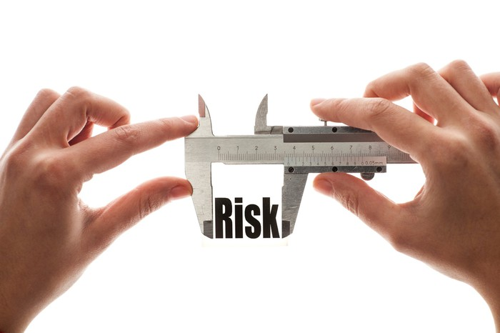 "Measuring the word ""risk"" with calipers"