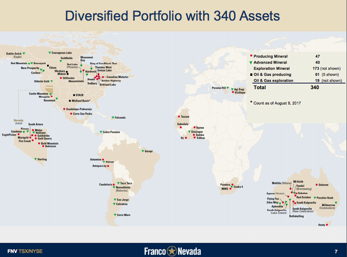 A world map showing Franco Nevada's global portfolio of investments