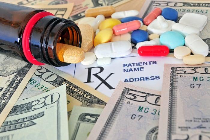 Pills lying on top of paper money.