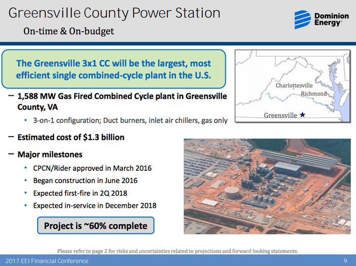 An overview of Dominion's Greenville natural gas power plant projects, showing it is on time and on budget