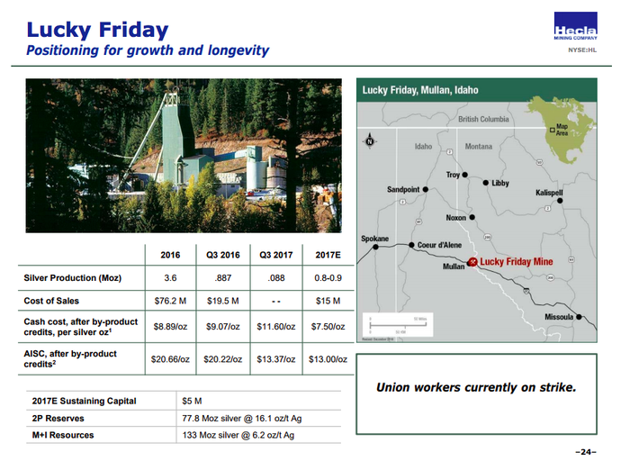 An overview of the Lucky Friday mine