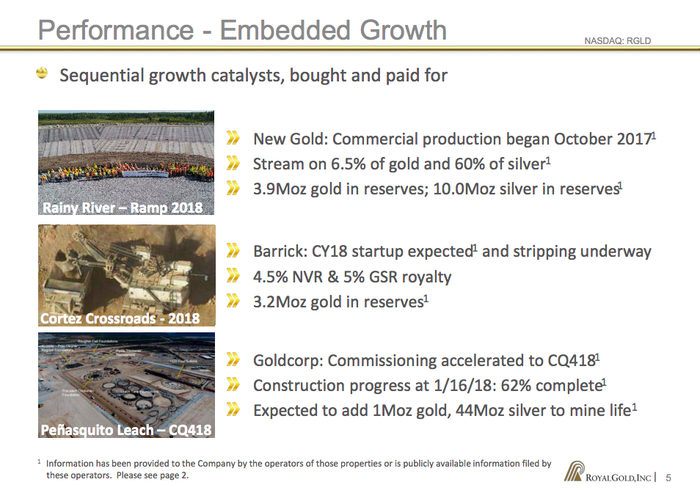 An update on key projects within Royal Gold's portfolio