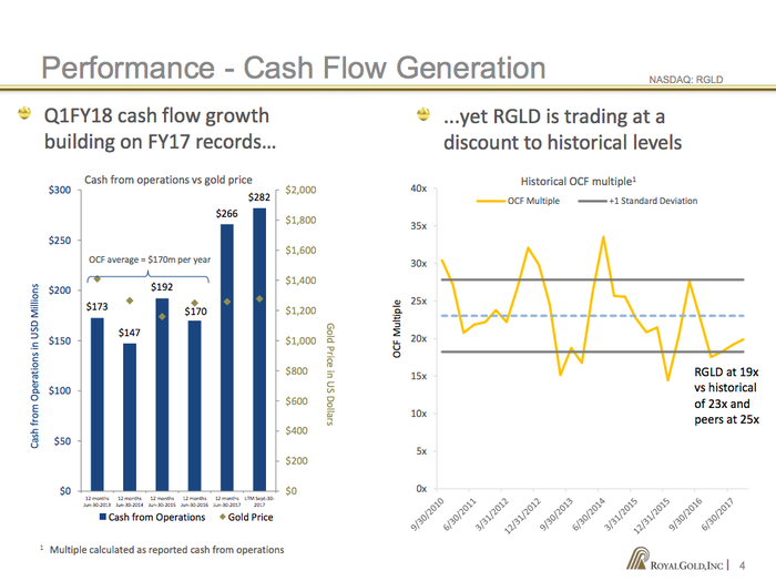 A bar chart showing a step up in Royal Gold's cash flow that started in 2017