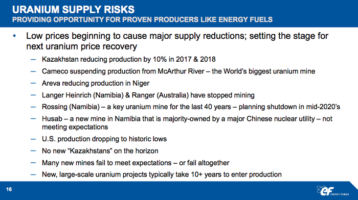 An bullet point update on the uranium market