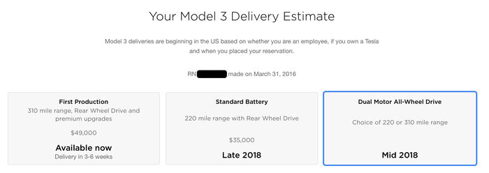 Comparison of author's delivery estimates for Model 3