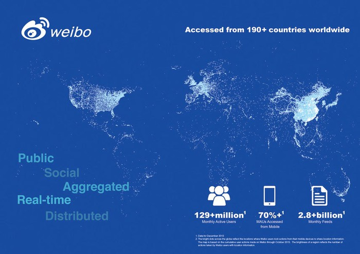 A blue Weibo map of the world with the continents drawn in white and fading, saying Accessed from 190+ countries worldwide on the right side and the words Public, Social, Aggregated, Real-time, and Distributed on the left.