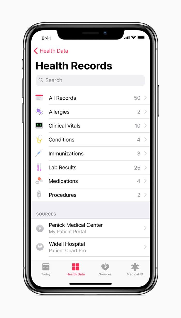 Health Records in Health app