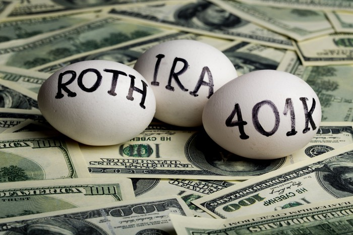 three eggs, on which are written Roth, IRA, and 401k, are sitting on a surface covered with hundred dollar bills
