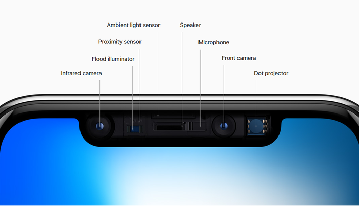 The components of Apple's TrueDepth camera