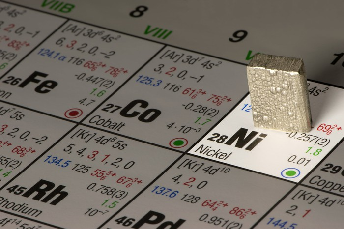 A piece of nickel placed on its spot on the periodic table of elements.