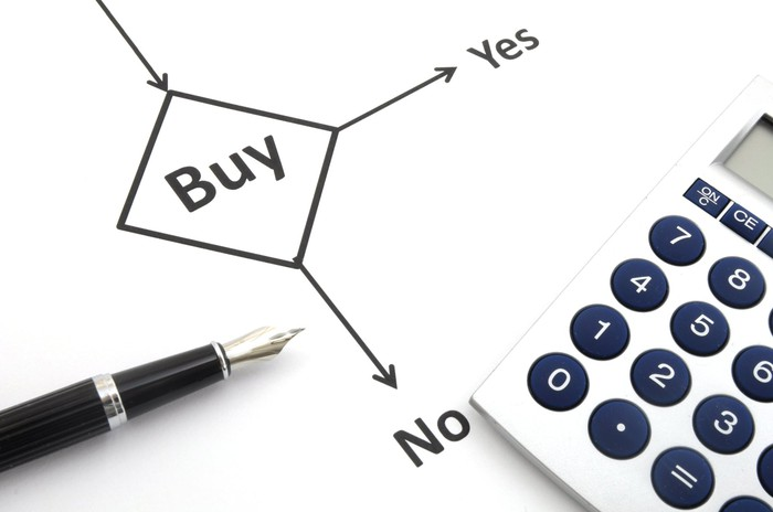 A buy decision diagram next to pen and calculator.