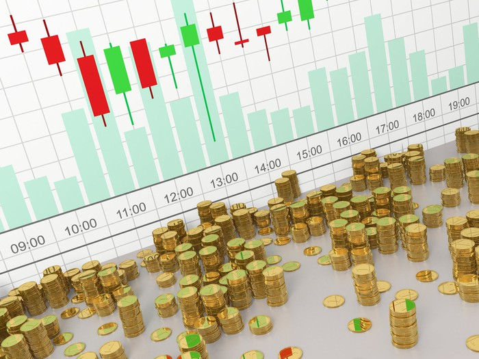 Many random stacks of physical gold bitcoin in front of a red-and-green candlestick chart.
