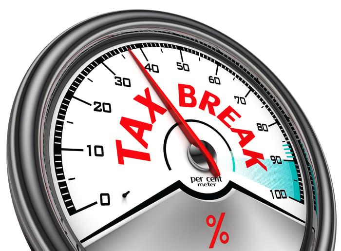 spedometer-like gauge, labeled tax break in red