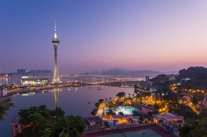 Macau skyline at dusk.