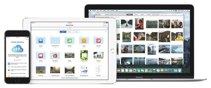 iPhone, iPad, and MacBook