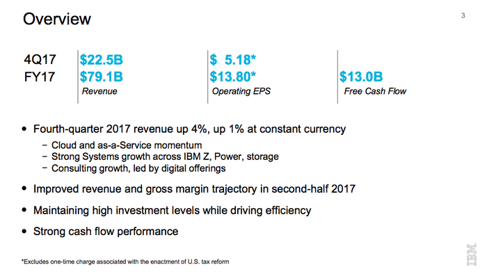 An overview of IBM's fourth quarter 2017 results
