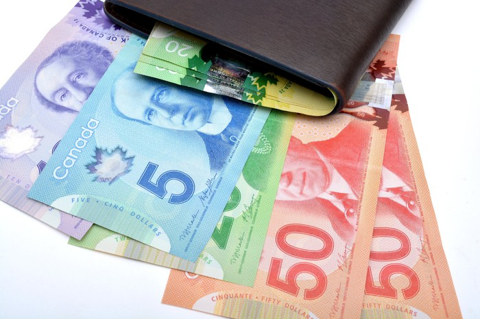 Canadian banknotes and a wallet