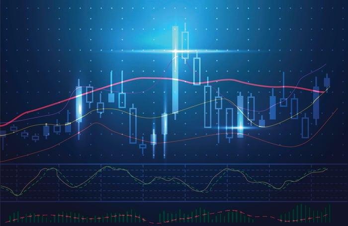 Stock price graph.