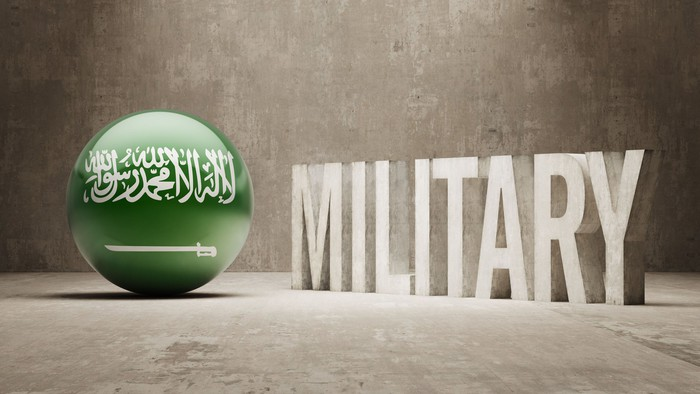 Word military next to a green ball with Saudi flag on it