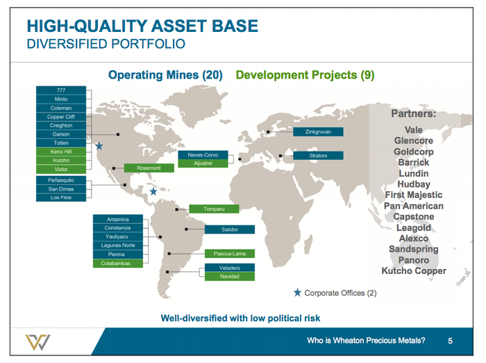 A world map showing Wheaton's 20 operating mines and nine development projects