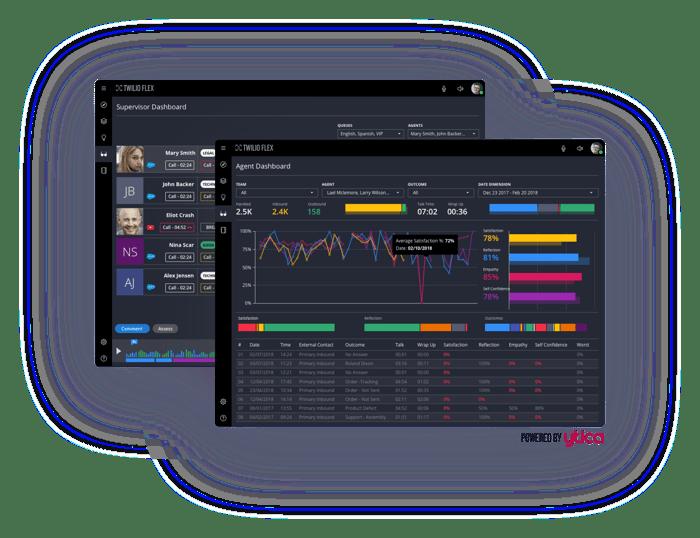 Twilio Flex features on display.