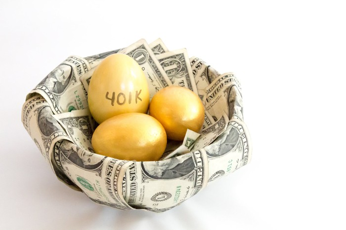 Three gold eggs, one marked 401k, in a bowl wrapped in dollar bills.