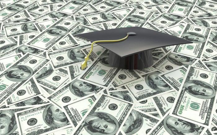 Graduation cap on top of 100 dollar bills.